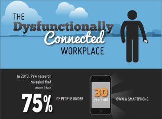 The Dysfunctionally Connected Workplace